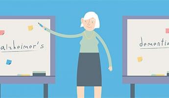 News on Alzheimer's research